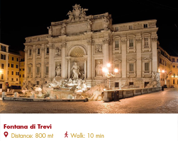 Hotspot-Fontana-Trevi